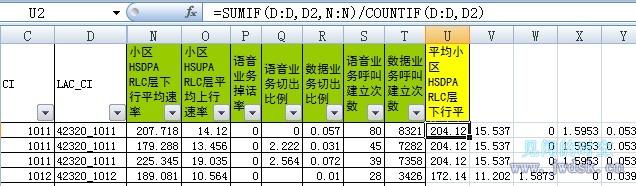 利用SUMIF(S)和COUNTIF(S)求某些条件下的多项数据的平均值